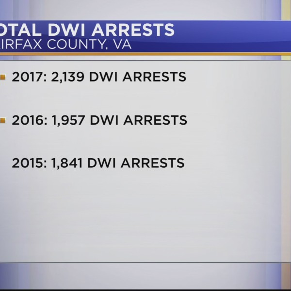DWI_arrests_0_20180103043215