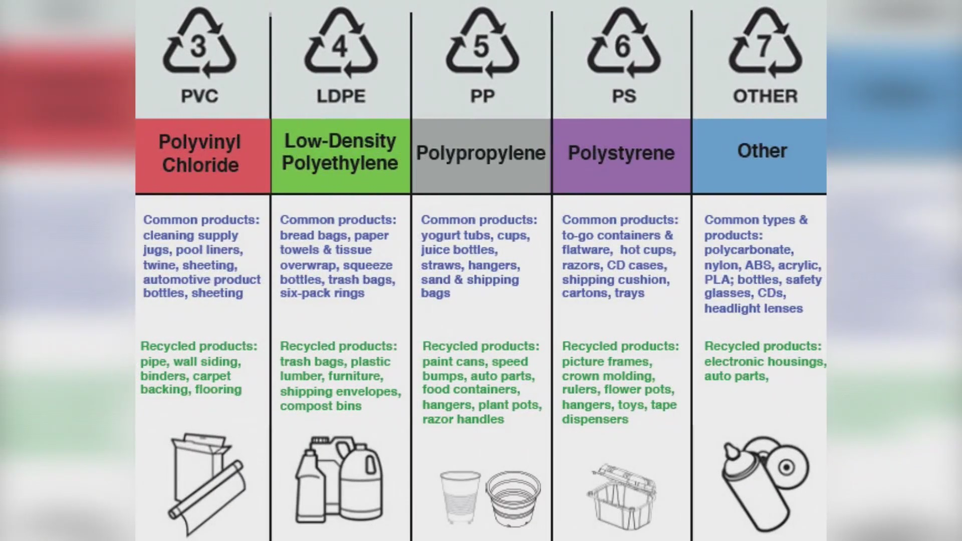 Recycling_9_20190103033512