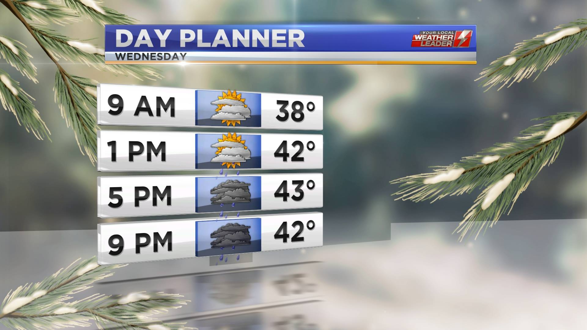 Day Planner for Wednesday 06 February 2019