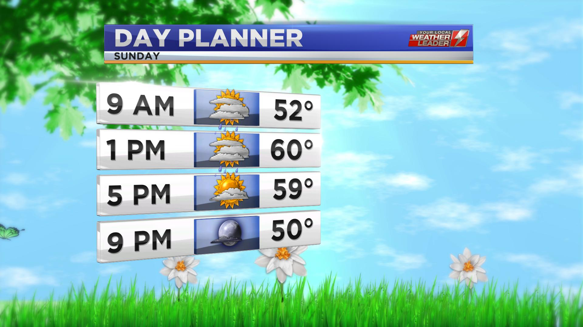 Day Planner for Sunday 28 April 2019