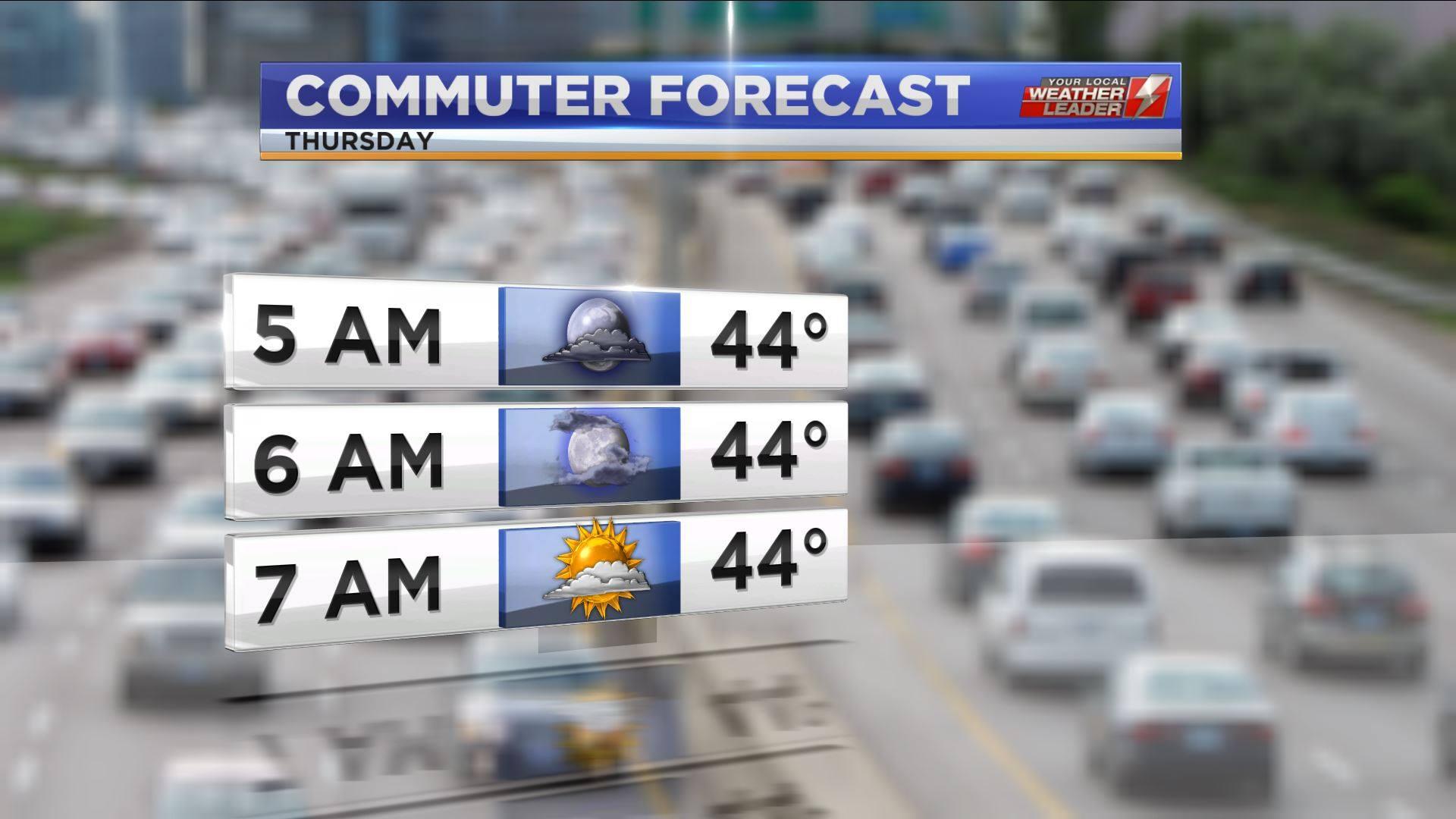 Commuter Forecast for Thursday 11 April 2019