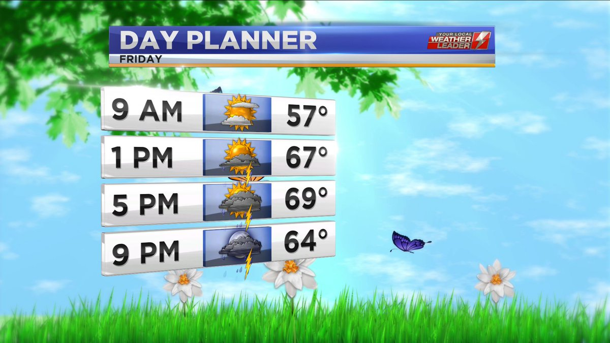 Day Planner Forecast for Friday 12 April 2019