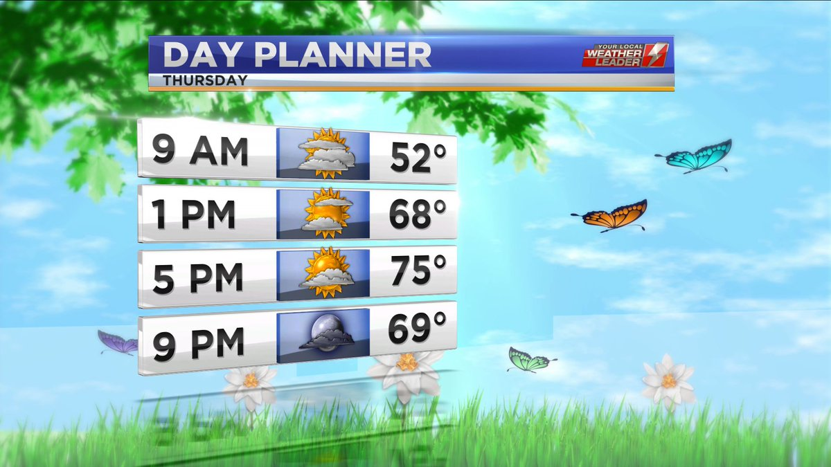 Day Planner for Thursday 18 April 2019