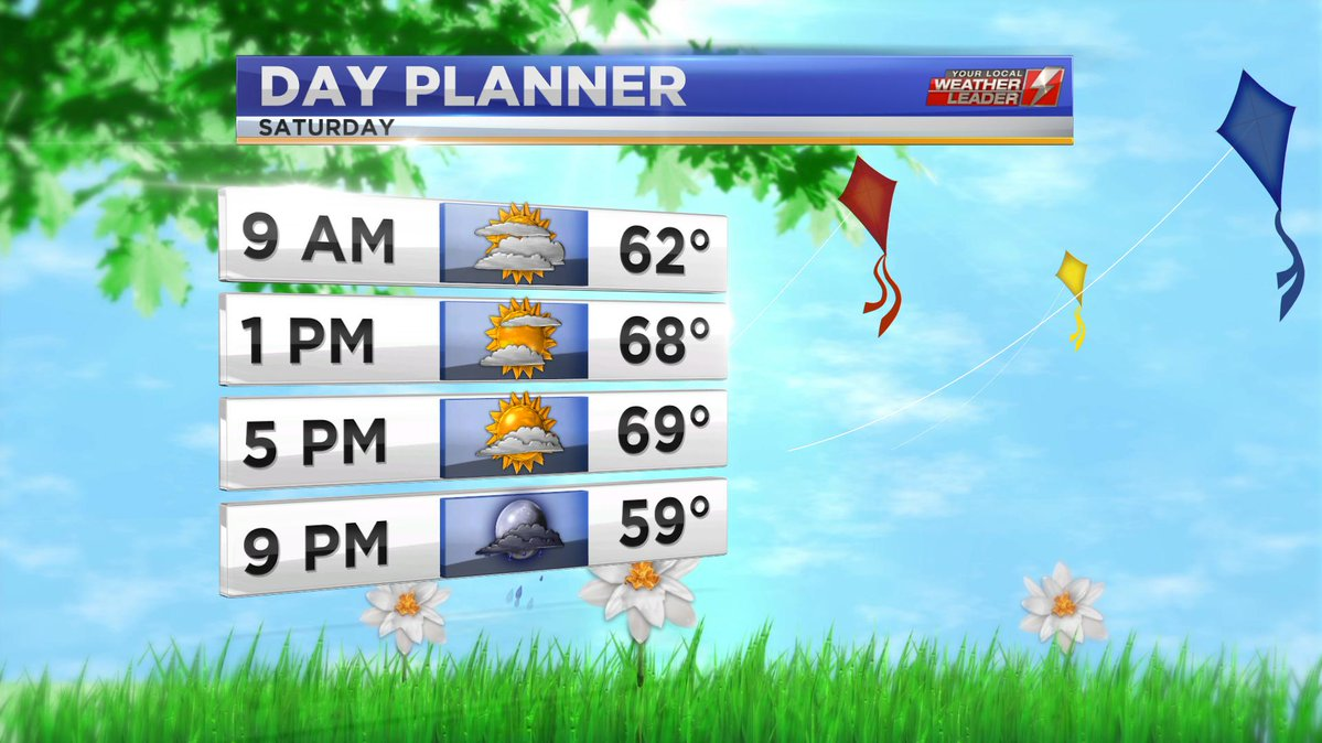 Day Planner Forecast Saturday 20 April 2019