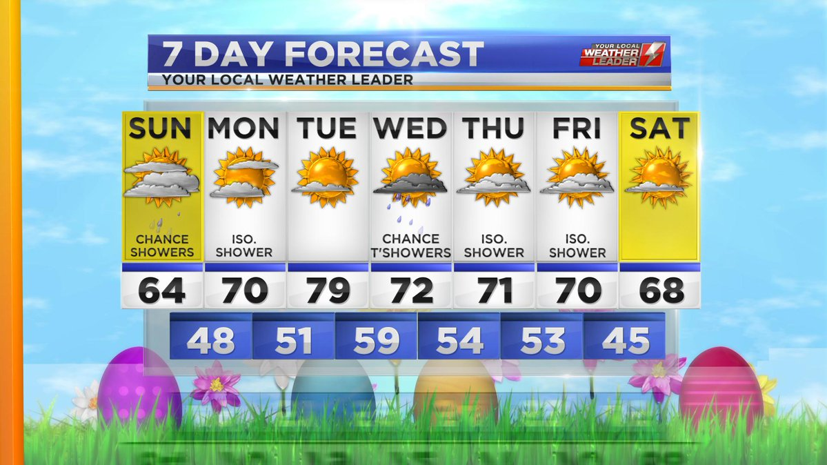 Your 7-day Forecast for Sunday 21 April 2019