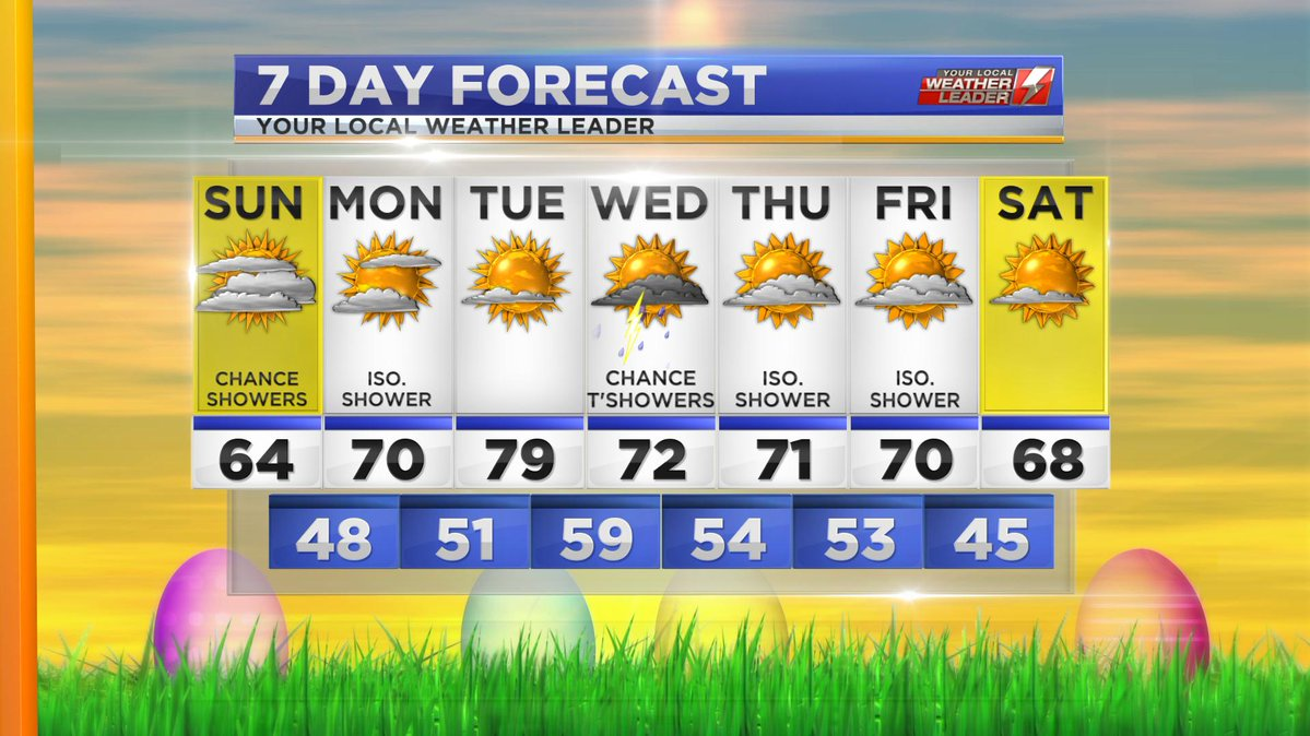 Your 7-day Forecast Sunday 21 April 2019