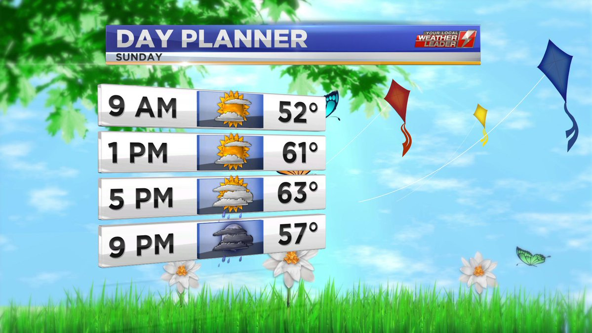 Day Planner Sunday 21 April 2019