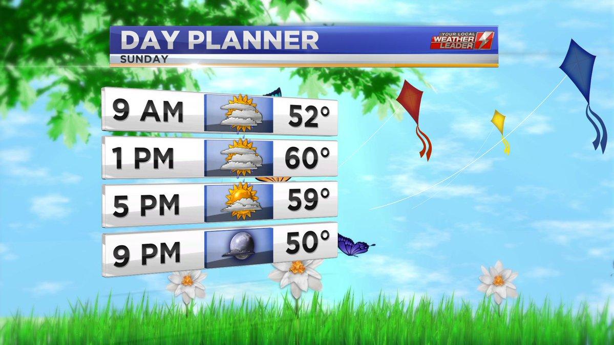 Day Planner Forecast Sunday 28 April 2019