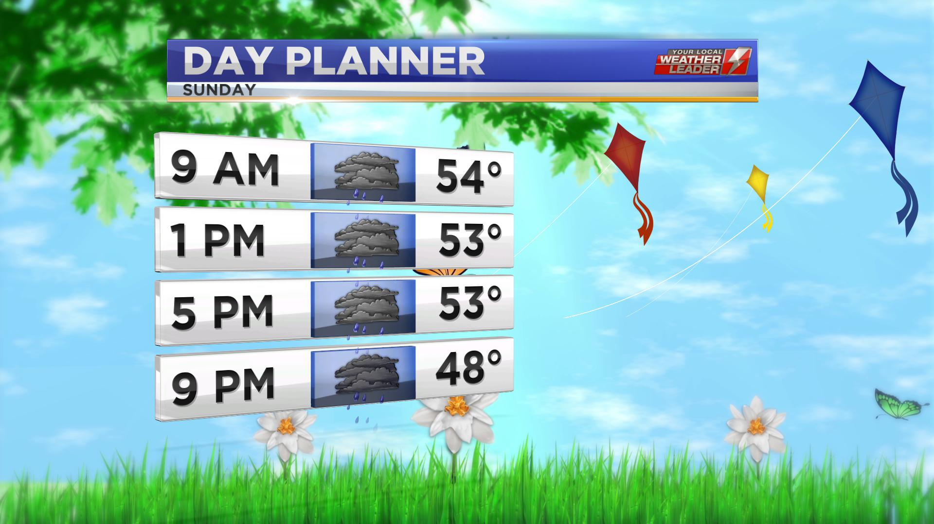Day Planner Forecast Sunday 12 May 2019