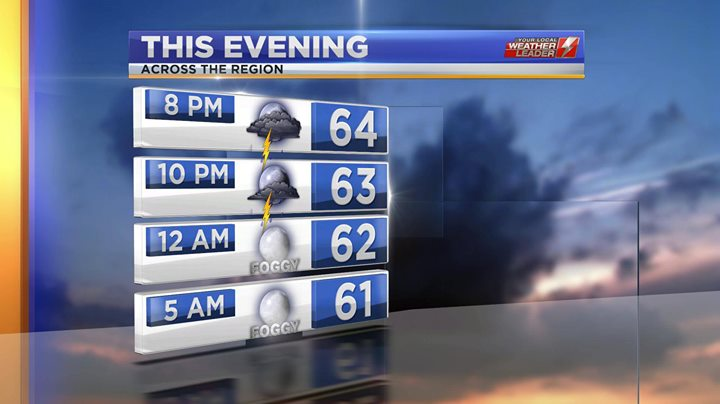 Evening Planner Wednesday 01 May 2019