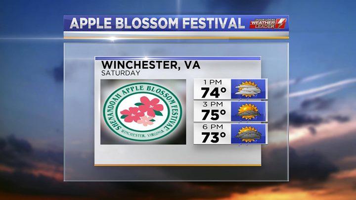 Apple Blossom Forecast Saturday 04 May 2019