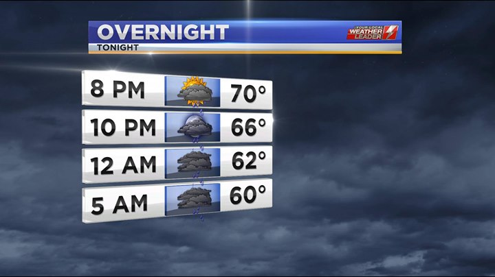 Overnight Forecast Saturday 04 May 2019