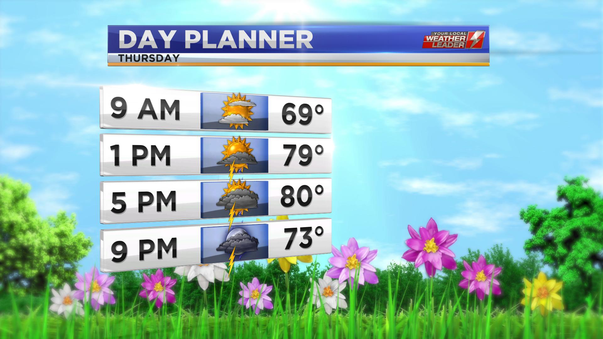 Day Planner for Thursday 02 May 2019