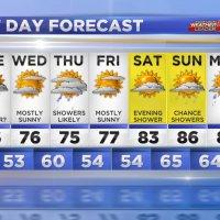 Adam's Monday Evening 7 Day Forecast 6.10.19