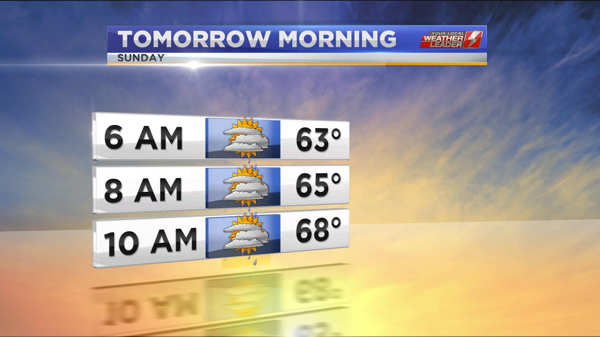 Morning Planner for Sunday 09 June 2019